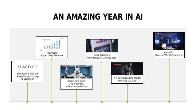 "16 AN AMAZING YEAR IN AI AlphaGo Rivals a World Champion Microsoft & Google ""Superhuman"" Image Recognition Microsoft ""Supe..."