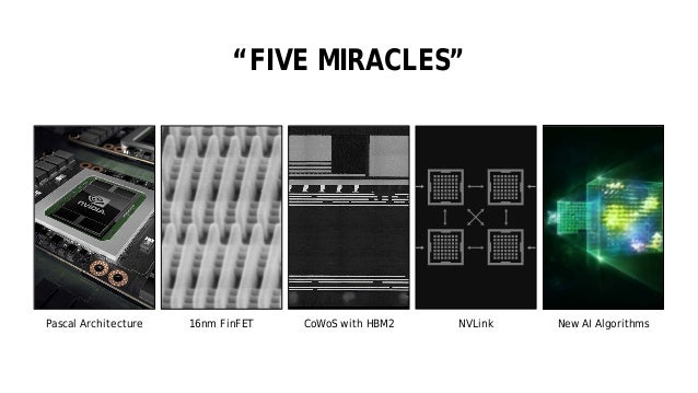 """24 """"FIVE MIRACLES"""" 16nm FinFETPascal Architecture CoWoS with HBM2 New AI AlgorithmsNVLink"""
