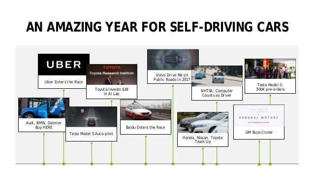 40 Uber Enters the Race Toyota Invests $1B in AI Lab Volvo Drive Me on Public Roads in 2017 NHTSA: Computer Counts as Driv...
