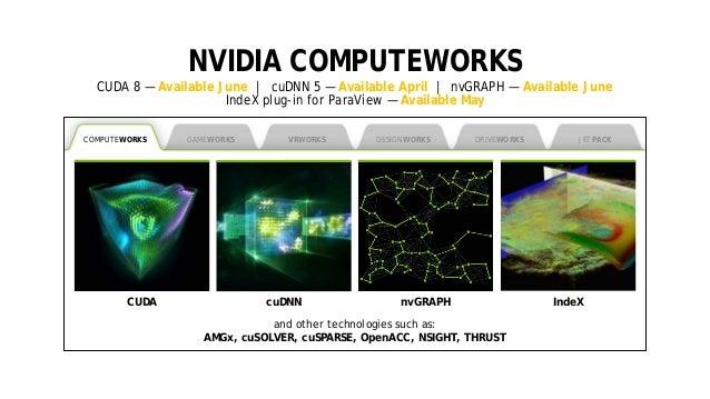 7 NVIDIA COMPUTEWORKS CUDA 8 — Available June | cuDNN 5 — Available April | nvGRAPH — Available June IndeX plug-in for Par...