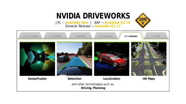 8 NVIDIA DRIVEWORKS JPL — Available Now | EAP — Available Q2'16 General Release — Available Q1'17 COMPUTEWORKS Detection L...