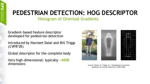 High Performance Pedestrian Detection On TEGRA X1 Slide 3