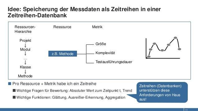 Beste Vorlage Zur Bewertung Der Machbarkeit Zeitgenössisch ...