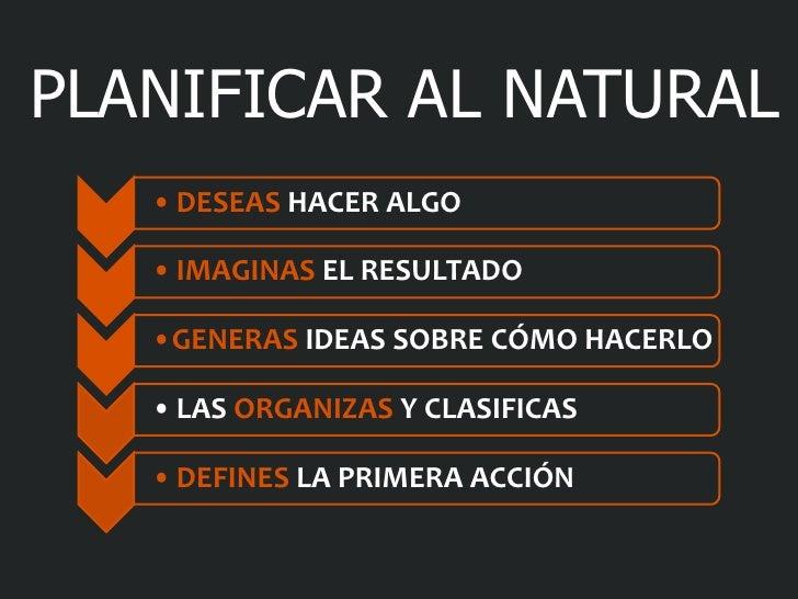 PLANIFICAR AL NATURAL   • DESEAS HACER ALGO   • IMAGINAS EL RESULTADO   •GENERAS IDEAS SOBRE CÓMO HACERLO   • LAS ORGANIZA...