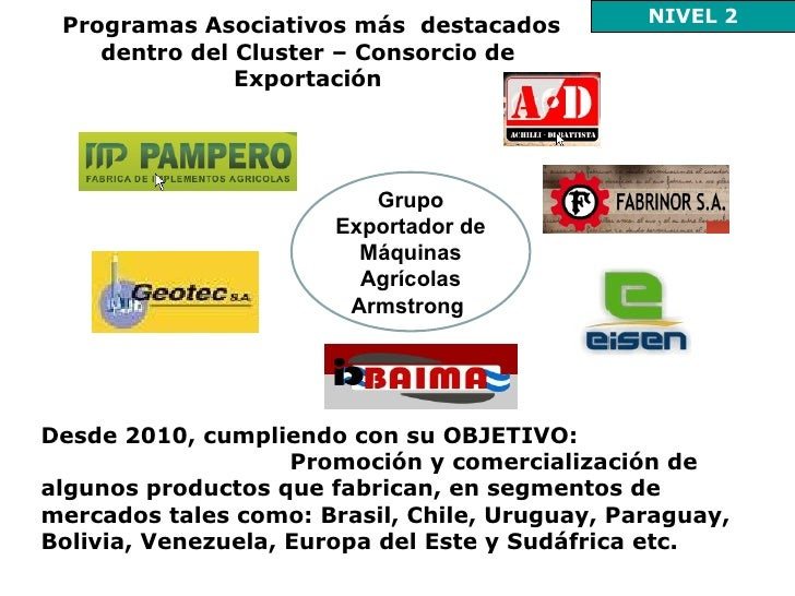 Niveles de acciones colectivas(asociatividad)/ Sistema territorial de             Innovación CIDETER   LAS          CENTRO...