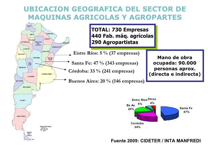 GTEC Rosario Fundacion Cideter Slide 2