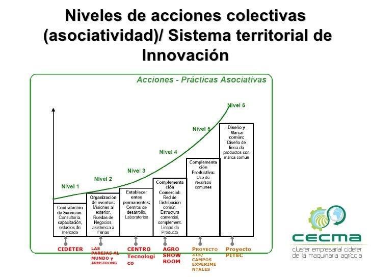 """NIVEL 4""""AgoshowRoom 2011                    """" : Herramienta motora para           alcanzar el 20% de la  Argentina en ..."""