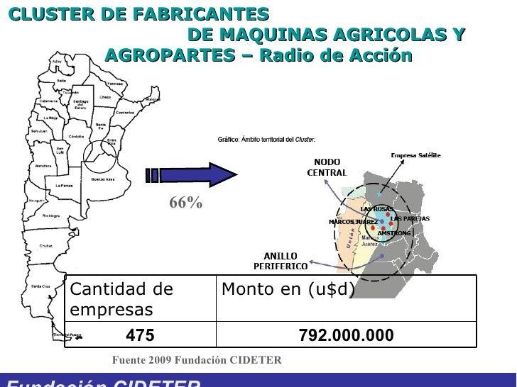 GTEC Rosario Fundacion Cideter Slide 3