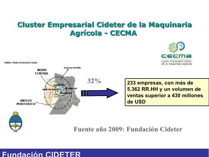 Cluster Empresarial Cideter de la Maquinaria            Agrícola - CECMA                  32%         233 empresas, con má...
