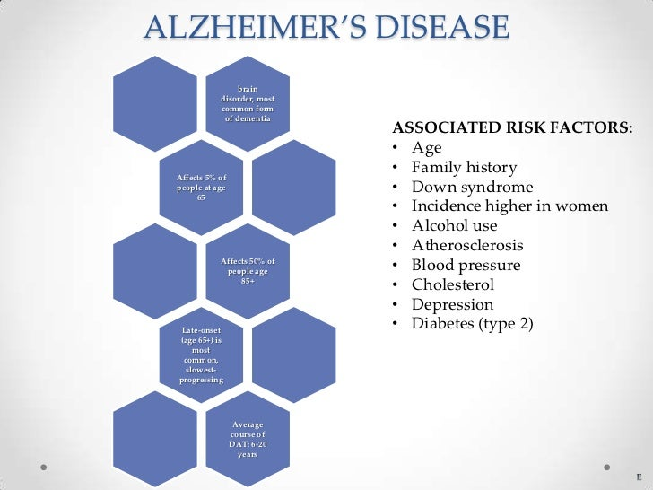 the characteristics and challenges of the alzheimers disease Alzheimer's disease alzheimer's is a disease that causes dementia  some people become sad, depressed or frustrated about the challenges they face.
