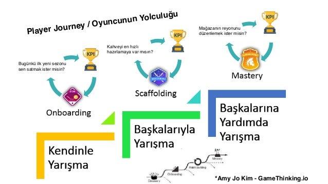 ACHİEVER - GÖREVCİ