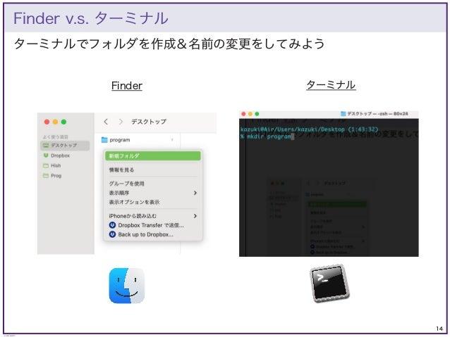 14 © KAZUKI SAITO ターミナルでフォルダを作成&名前の変更をしてみよう Finder v.s. ターミナル ターミナル Finder