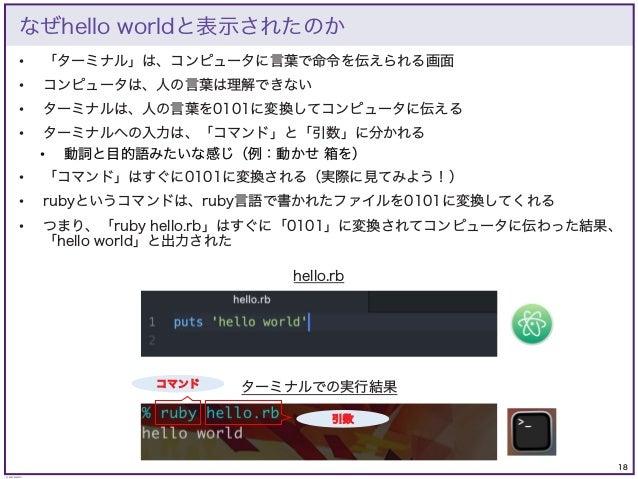 18 © KAZUKI SAITO • 「ターミナル」は、コンピュータに言葉で命令を伝えられる画面 • コンピュータは、人の言葉は理解できない • ターミナルは、人の言葉を0101に変換してコンピュータに伝える • ターミナルへの入力は、「コマ...