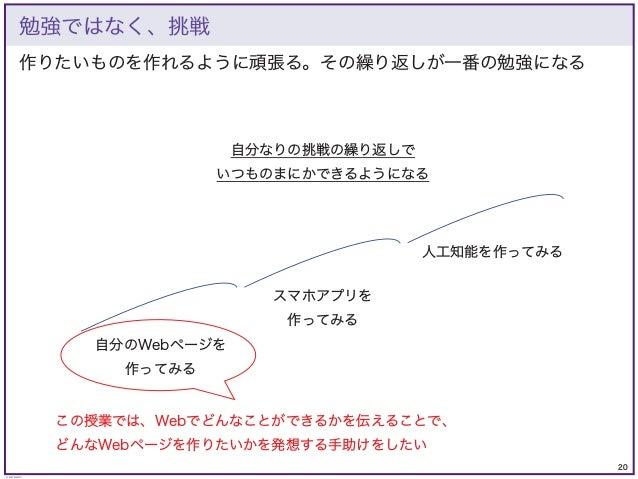 20 © KAZUKI SAITO 作りたいものを作れるように頑張る。その繰り返しが一番の勉強になる 勉強ではなく、挑戦 自分のWebページを 作ってみる スマホアプリを 作ってみる 人工知能を作ってみる 自分なりの挑戦の繰り返しで いつものま...
