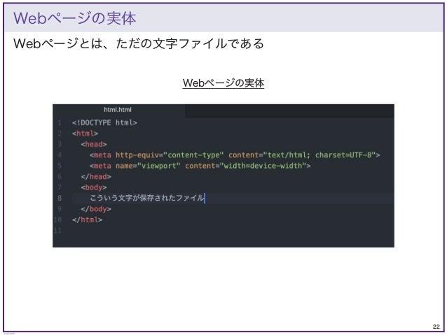 22 © KAZUKI SAITO Webページとは、ただの文字ファイルである Webページの実体 Webページの実体
