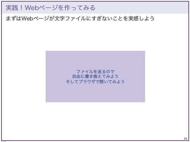 23 © KAZUKI SAITO まずはWebページが文字ファイルにすぎないことを実感しよう 実践!Webページを作ってみる ファイルを送るので 自由に書き換えてみよう そしてブラウザで開いてみよう