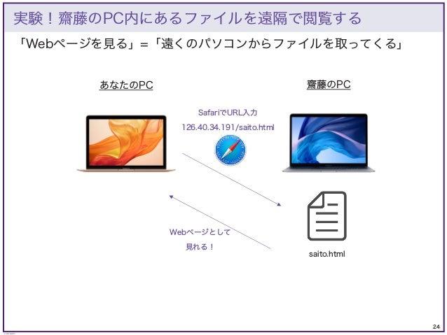 24 © KAZUKI SAITO 「Webページを見る」=「遠くのパソコンからファイルを取ってくる」 実験!齋藤のPC内にあるファイルを遠隔で閲覧する 齋藤のPC あなたのPC saito.html SafariでURL入力 126.40.3...