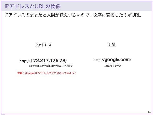 26 © KAZUKI SAITO IPアドレスのままだと人間が覚えづらいので、文字に変換したのがURL IPアドレスとURLの関係 URL IPアドレス http://google.com/ http://172.217.175.78/ 人間...