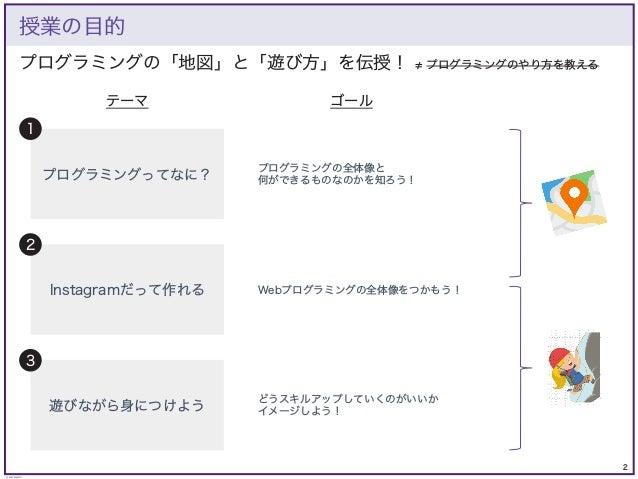 2 © KAZUKI SAITO プログラミングの「地図」と「遊び方」を伝授! プログラミングのやり方を教える 授業の目的 プログラミングってなに? Instagramだって作れる 遊びながら身につけよう 1 2 3 プログラミングの全体像と ...