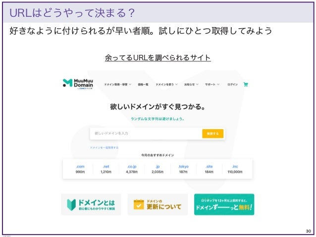 30 © KAZUKI SAITO 好きなように付けられるが早い者順。試しにひとつ取得してみよう URLはどうやって決まる? 余ってるURLを調べられるサイト