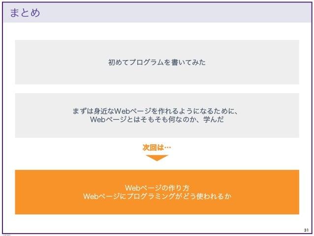 31 © KAZUKI SAITO まとめ 初めてプログラムを書いてみた まずは身近なWebページを作れるようになるために、 Webページとはそもそも何なのか、学んだ Webページの作り方 Webページにプログラミングがどう使われるか 次回は…