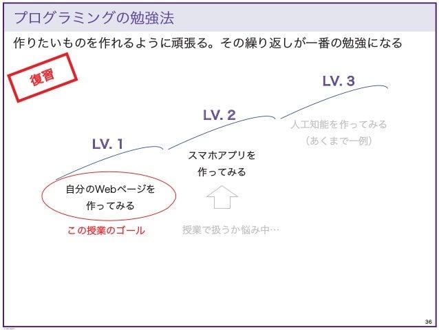 36 © KAZUKI SAITO 作りたいものを作れるように頑張る。その繰り返しが一番の勉強になる プログラミングの勉強法 自分のWebページを 作ってみる スマホアプリを 作ってみる 人工知能を作ってみる (あくまで一例) この授業のゴール...