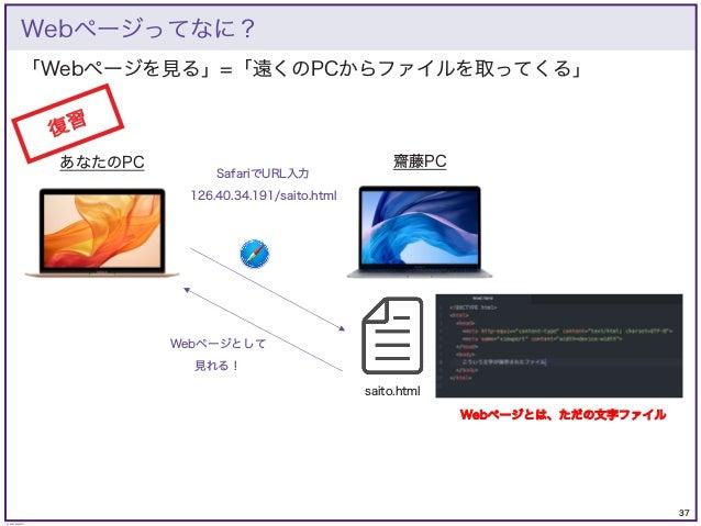 37 © KAZUKI SAITO 「Webページを見る」=「遠くのPCからファイルを取ってくる」 Webページってなに? 齋藤PC あなたのPC saito.html SafariでURL入力 126.40.34.191/saito.html...
