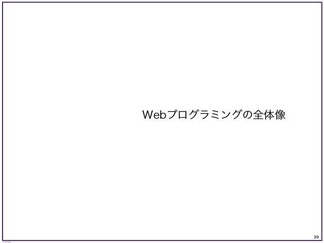 39 © KAZUKI SAITO Webプログラミングの全体像