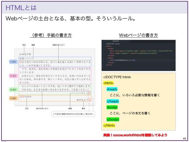 43 © KAZUKI SAITO Webページの土台となる、基本の型。そういうルール。 HTMLとは (参考)手紙の書き方 Webページの書き方 <!DOCTYPE html> <html> <head> ここに、いろいろ必要な情報を書く <...