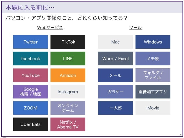 4 © KAZUKI SAITO パソコン・アプリ関係のこと、どれくらい知ってる? 本題に入る前に… Word / Excel メール facebook LINE TikTok Twitter YouTube Amazon Mac メモ帳 Wi...