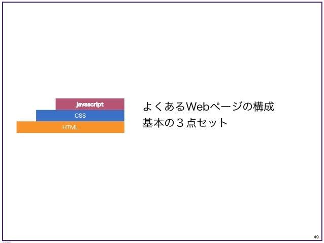 49 © KAZUKI SAITO よくあるWebページの構成 基本の3点セット CSS javascript HTML