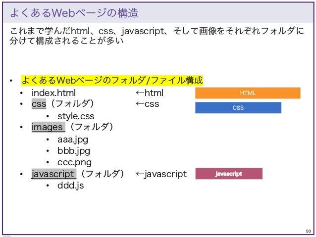 50 © KAZUKI SAITO • よくあるWebページのフォルダ/ファイル構成 • index.html ←html • css(フォルダ) ←css • style.css • images (フォルダ) • aaa.jpg • bbb...