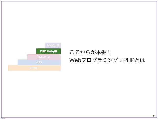 51 © KAZUKI SAITO ここからが本番! Webプログラミング:PHPとは PHP, Ruby等 MySQL等 CSS javascript HTML