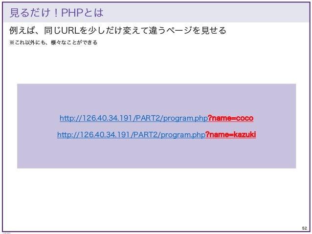 52 © KAZUKI SAITO 例えば、同じURLを少しだけ変えて違うページを見せる ※これ以外にも、様々なことができる 見るだけ!PHPとは http://126.40.34.191/PART2/program.php?name=coco...