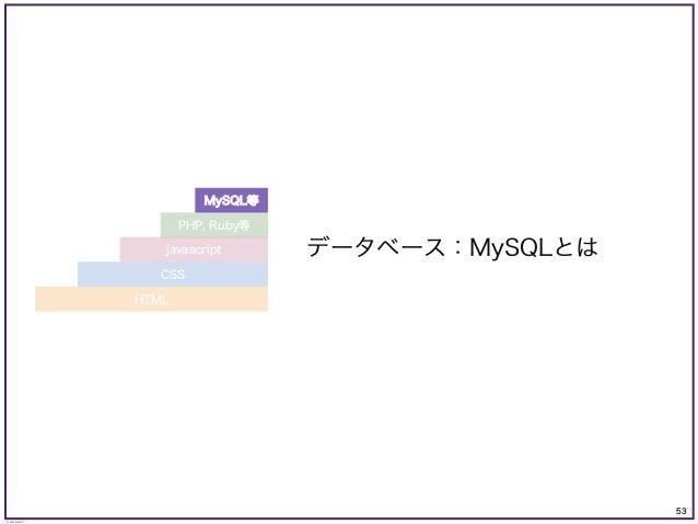 53 © KAZUKI SAITO データベース:MySQLとは PHP, Ruby等 MySQL等 CSS javascript HTML