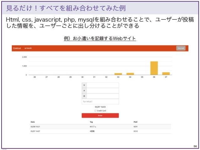 56 © KAZUKI SAITO Html, css, javascript, php, mysqlを組み合わせることで、ユーザーが投稿 した情報を、ユーザーごとに出し分けることができる 見るだけ!すべてを組み合わせてみた例 例)お小遣いを記...