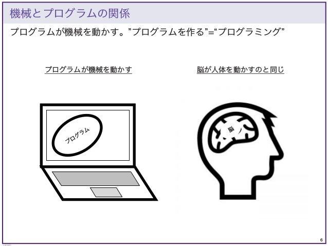 6 © KAZUKI SAITO プログラムが機械を動かす。 プログラムを作る = プログラミング 機械とプログラムの関係 プログラムが機械を動かす 脳が人体を動かすのと同じ プ ロ グ ラ ム 脳