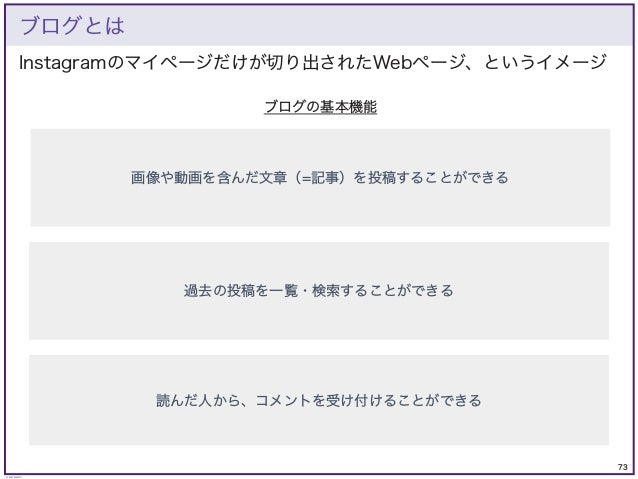 73 © KAZUKI SAITO Instagramのマイページだけが切り出されたWebページ、というイメージ ブログとは ブログの基本機能 画像や動画を含んだ文章(=記事)を投稿することができる 過去の投稿を一覧・検索することができる 読ん...