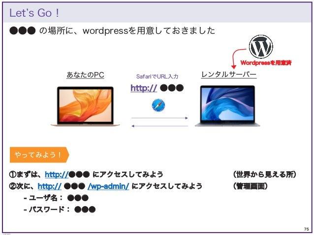 75 © KAZUKI SAITO ●●● の場所に、wordpressを用意しておきました Let s Go! あなたのPC SafariでURL入力 http:// ●●● Wordpressを用意済 レンタルサーバー ①まずは、http:...