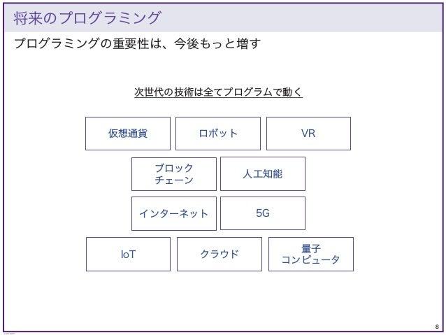 8 © KAZUKI SAITO プログラミングの重要性は、今後もっと増す 将来のプログラミング 5G 量子 コンピュータ ブロック チェーン 人工知能 ロボット 仮想通貨 クラウド VR IoT インターネット 次世代の技術は全てプログラムで...