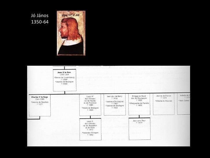 Jó János1350-64