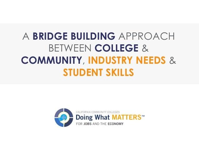 A Bridge Building Approach Between College & Community, Industry Needs & Student Skills