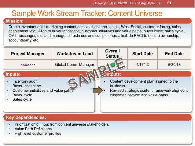 Sample Work Stream Tracker: Content Universe Project Manager Workstream Lead Overall Status Start Date End Date xxxxxxxx G...