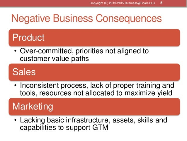 Negative Business Consequences Product • Over-committed, priorities not aligned to customer value paths Sales • Inconsiste...