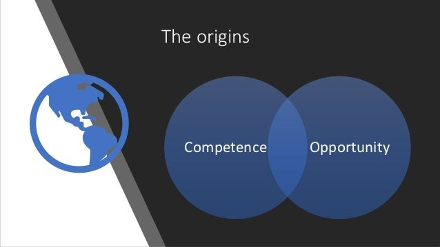 The origins Competence Opportunity