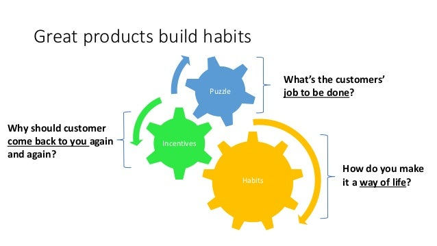 Great products build habits Habits Incentives Puzzle What's the customers' job to be done? Why should customer come back t...