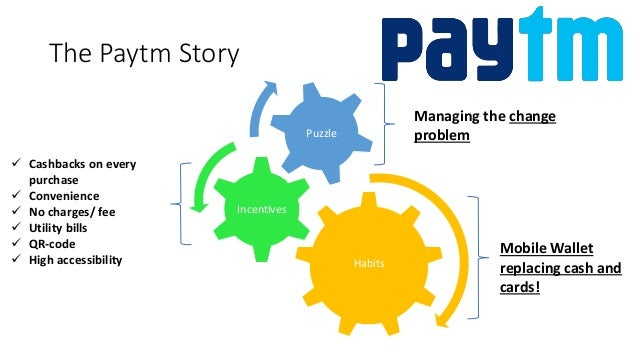 The Paytm Story Habits Incentives Puzzle Managing the change problem ✓ Cashbacks on every purchase ✓ Convenience ✓ No char...