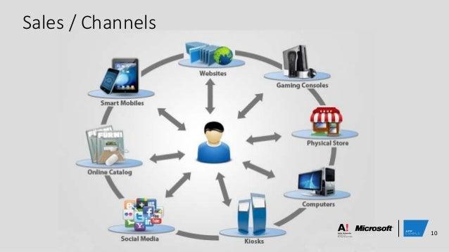 Sales / Channels 10