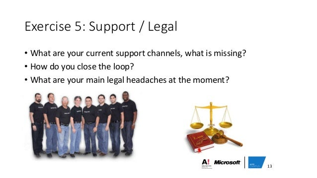 Exercise 5: Support / Legal • What are your current support channels, what is missing? • How do you close the loop? • What...