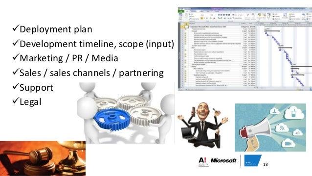 Deployment plan Development timeline, scope (input) Marketing / PR / Media Sales / sales channels / partnering Suppor...